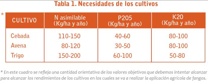 tablas1