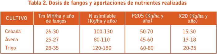 tablas2